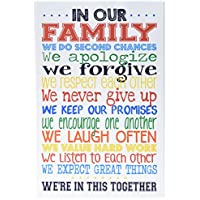 """The Kids Room By Stupell """"In Our Family Rainbow Typography"""" Wall Plaque Art"""