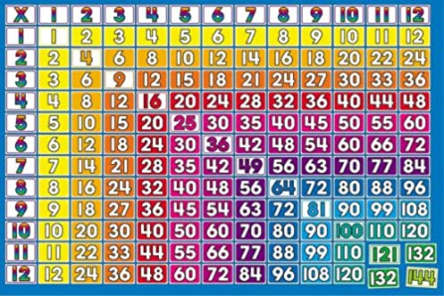 Number Names Worksheets times table chart 1-20 : Number Names Worksheets : multiplication chart 1-20 printable ...