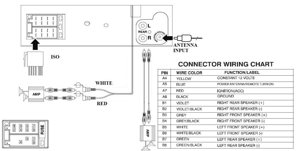 Dual Marine Stereo Wiring Diagram - Database