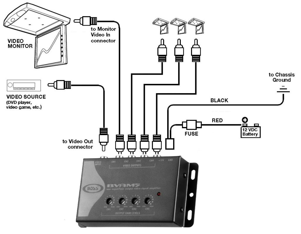 Boss Car Stereo Wiring Diagram Diagrams Marine Sonos Connect Get Free Image About