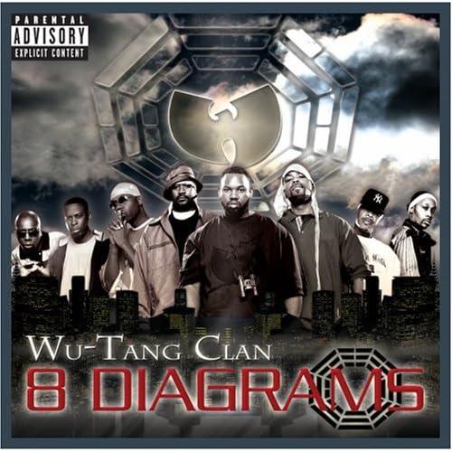 Wu Tang Clan 8 Diagrams cover