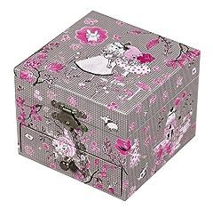 Trousselier Ballerina Figurine Alice in Wonderland Music Box