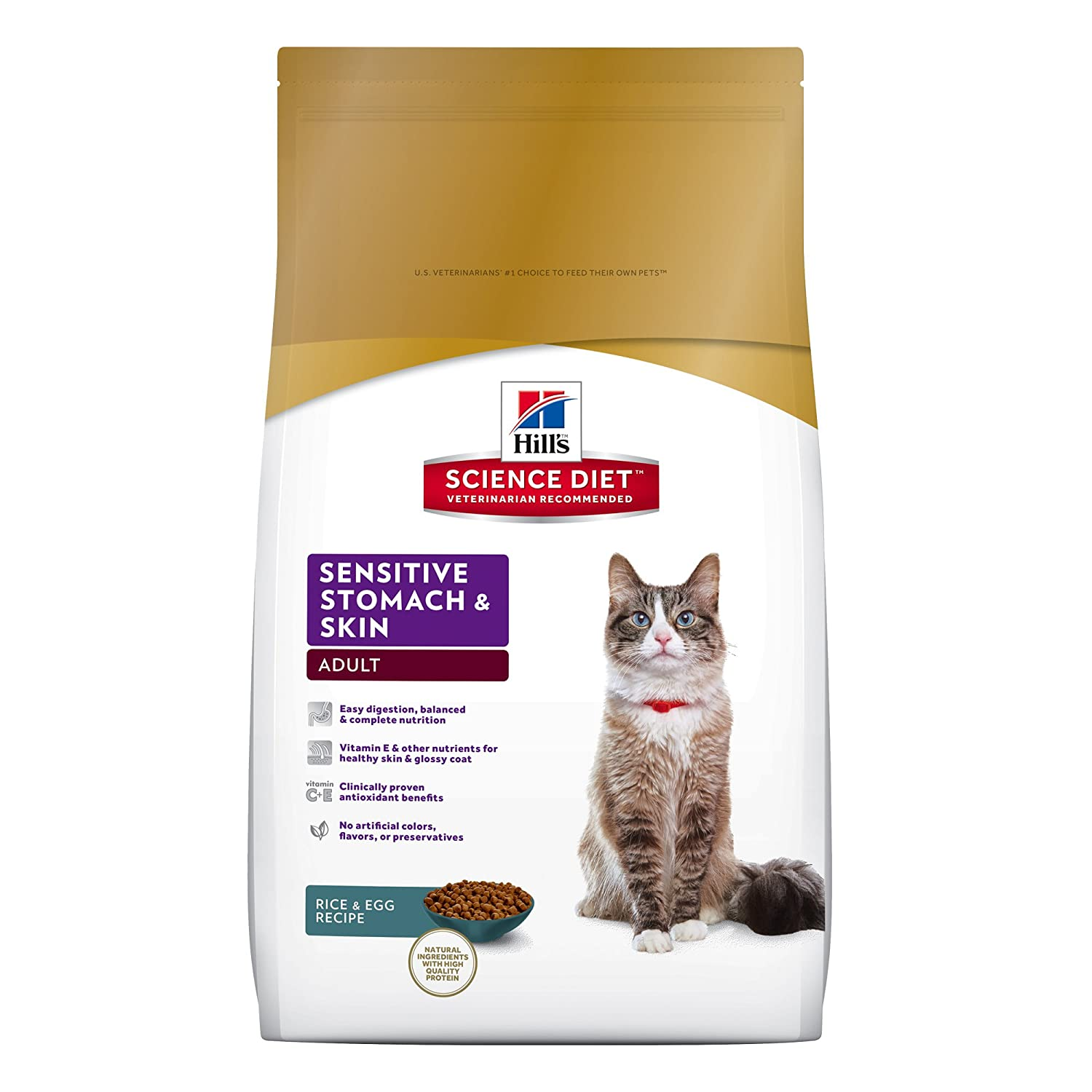 Best Hypoallergenic Food For Your Cat