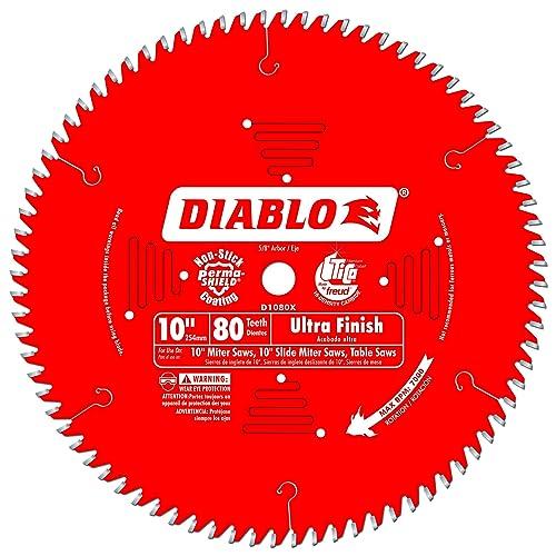 Design of blade