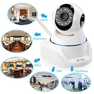 Best Wireless Security Camera - ROCAM NC400