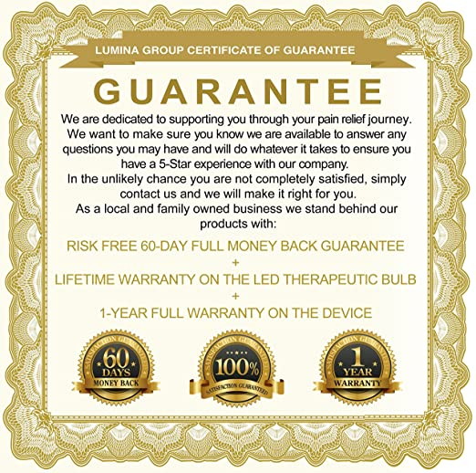 Tendlite guarantee