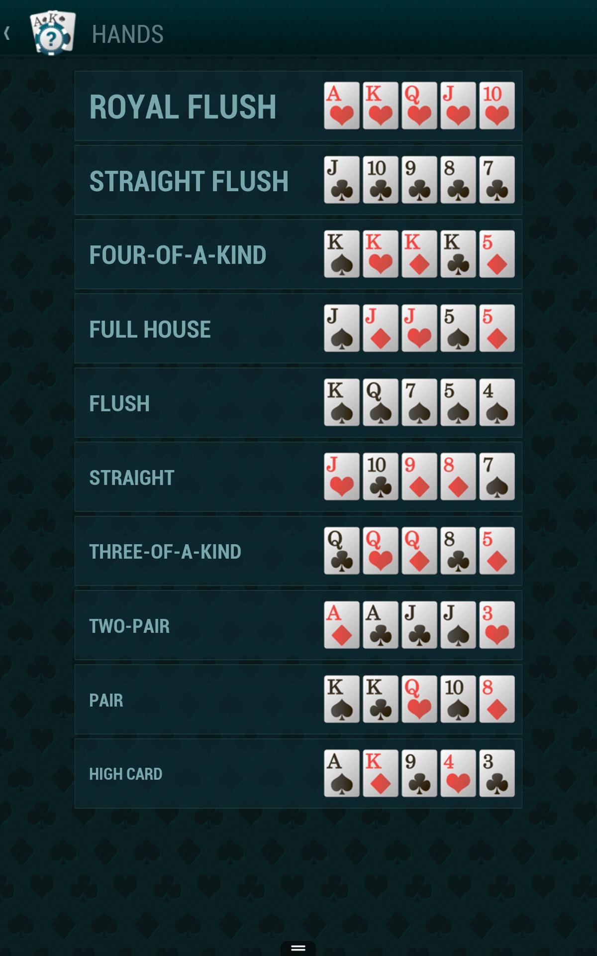 Poker Anleitung HD / Poker Guide HD: Amazon.de: Apps für