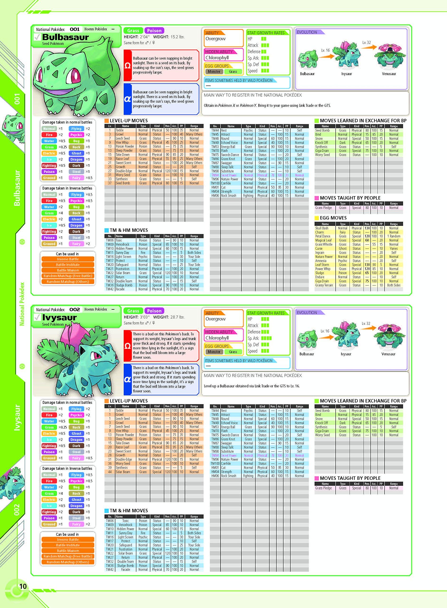 pokemon ruby guide pdf